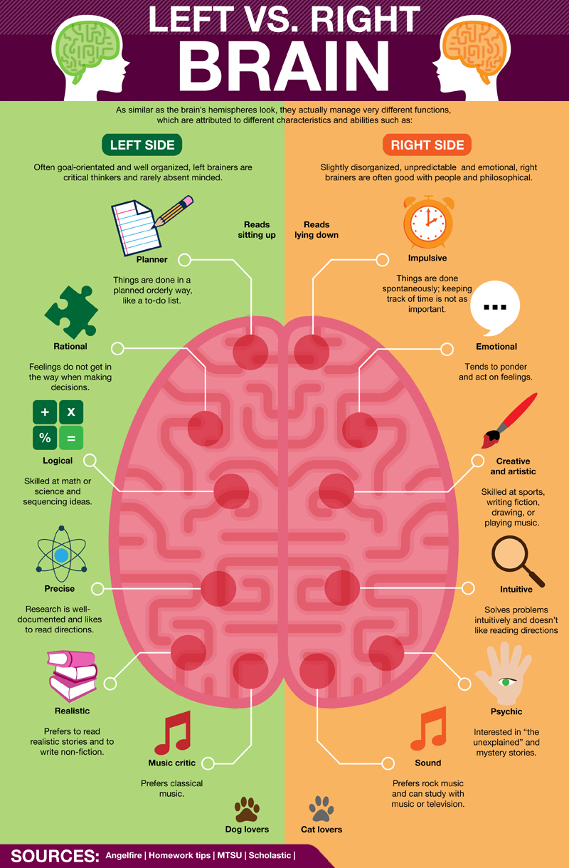 Your brain activity shows in your body « Olive health blog