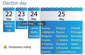 election-dates