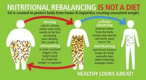 detox-weight loss