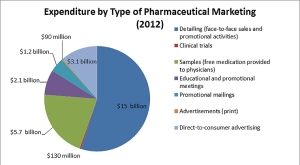 expenditure Big Pharma