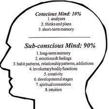 subconcsious mind