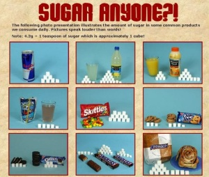 sugar in common brands
